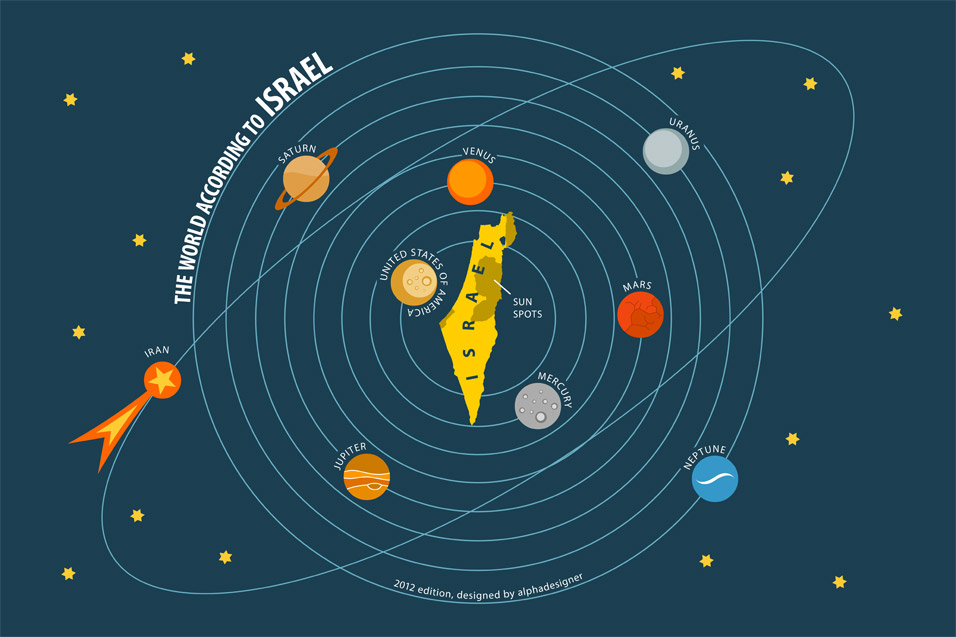 World According to Israel