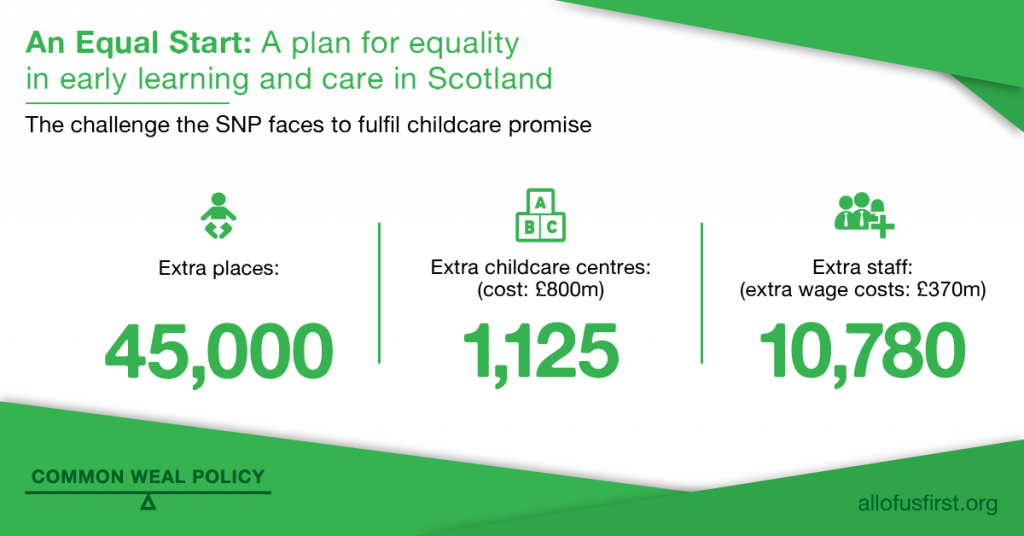 Childcare Policy — Infographics-03-1