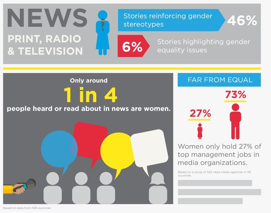un_infographic